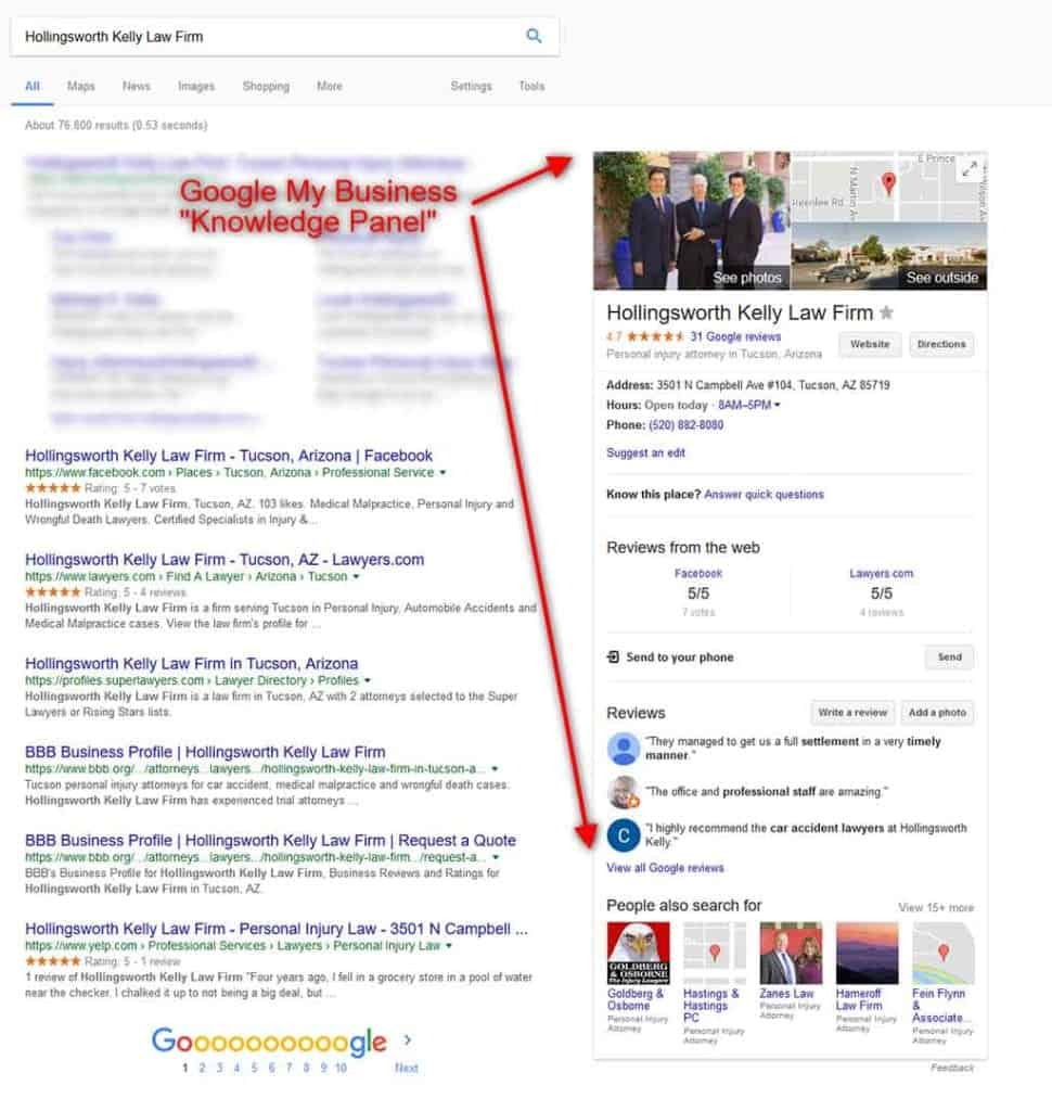 How your business info appears with a verified Google My Business Account. Note The prominent placement of review counts in two places.